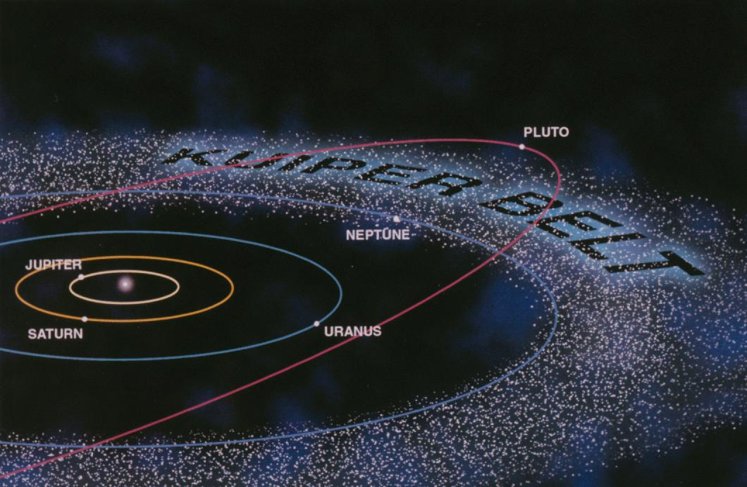 About the project recon the kuiper belt is a disc shaped region of icy bodies located beyond the orbit of neptune ccuart Choice Image