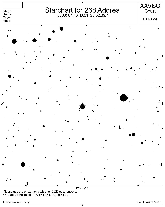 Star chart for Adorea