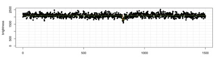 The Dalles light curve of 19 Fortuna